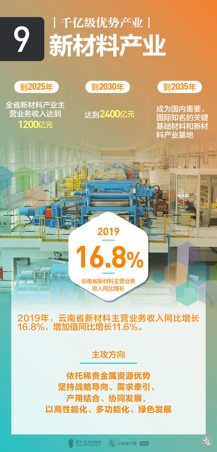 9 新材料产业.jpg