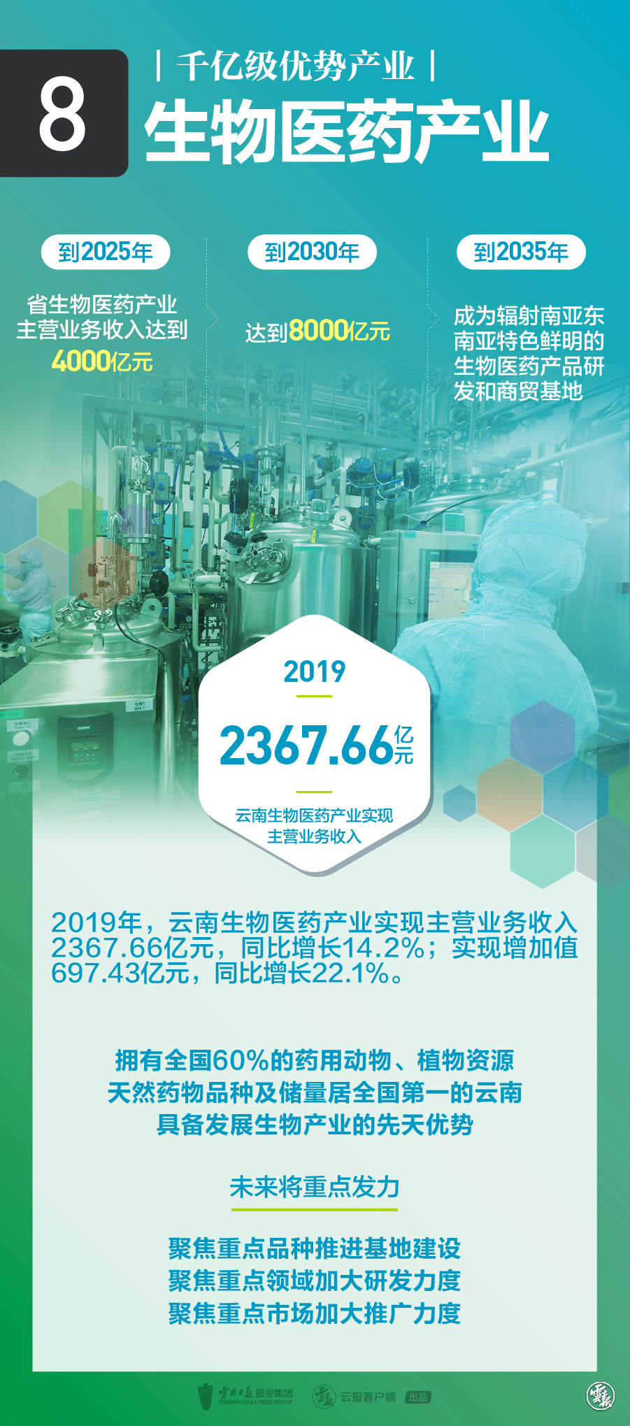 8 生物医药产业.jpg