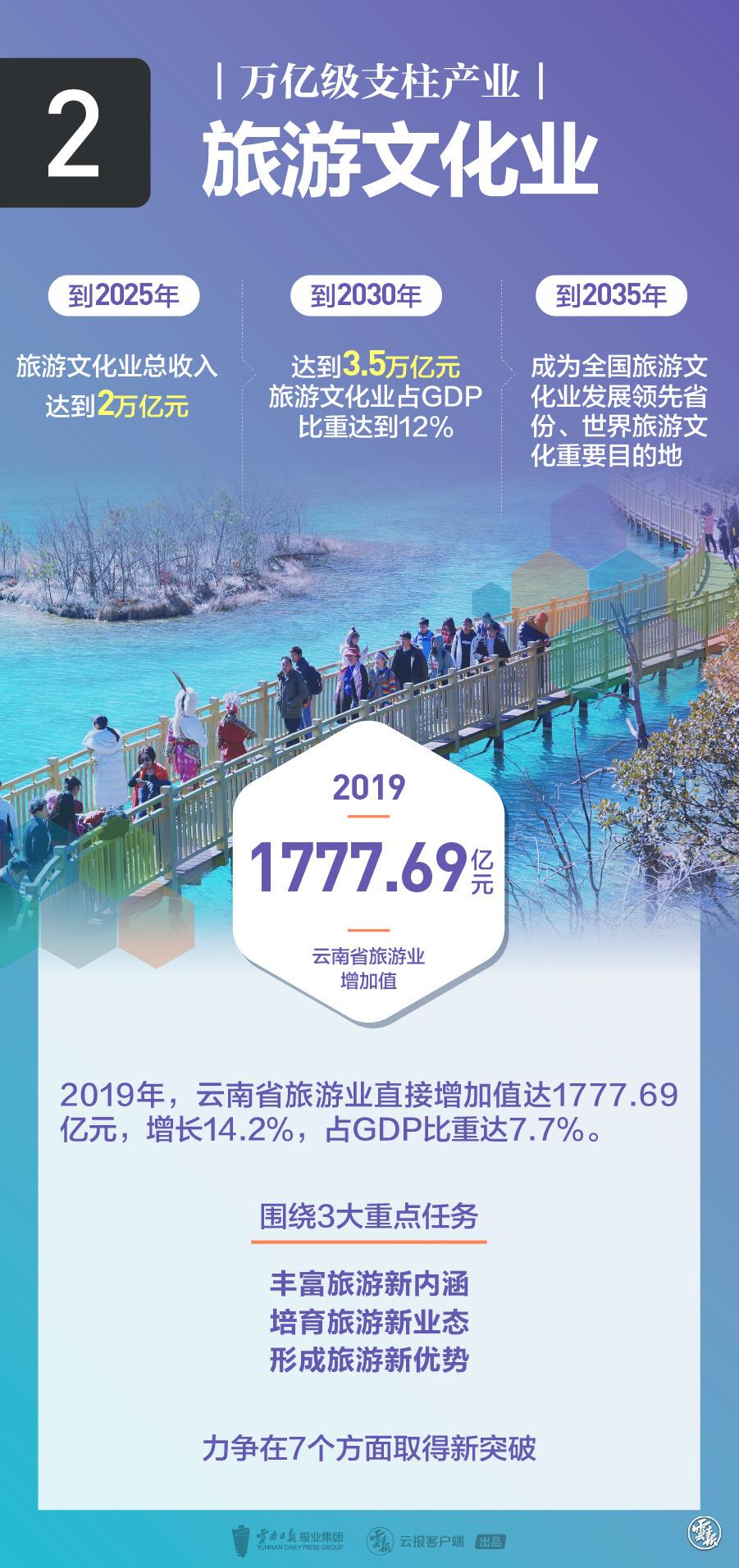 2 旅游文化业.jpg